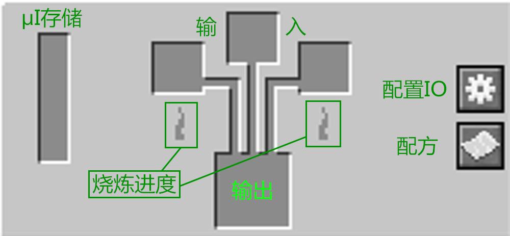 简易电炉 (Simple Powered Furnace)-第2张图片