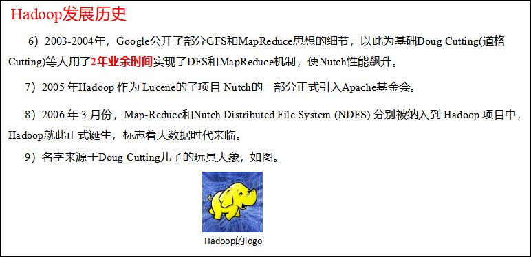 图2-2 Hadoop发展历史