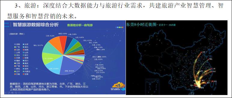 图1-8 大数据应用场景之旅游