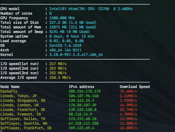 羊毛党之家 做做PT还是可以的-Online Start-2-M C2750/16G/1TB/250G SSD €14.99 免安装费
