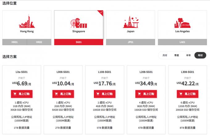 羊毛党之家 这价格不如阿里24-LayerStack 春节促销 香港/新加坡/日本机房 7折 CN2中国直连 https://yangmaodang.org