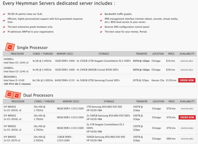 羊毛党之家 芝加哥位置差-Heymman 芝加哥独立服务器 2x E5-2650L/96G/1TB $79/月