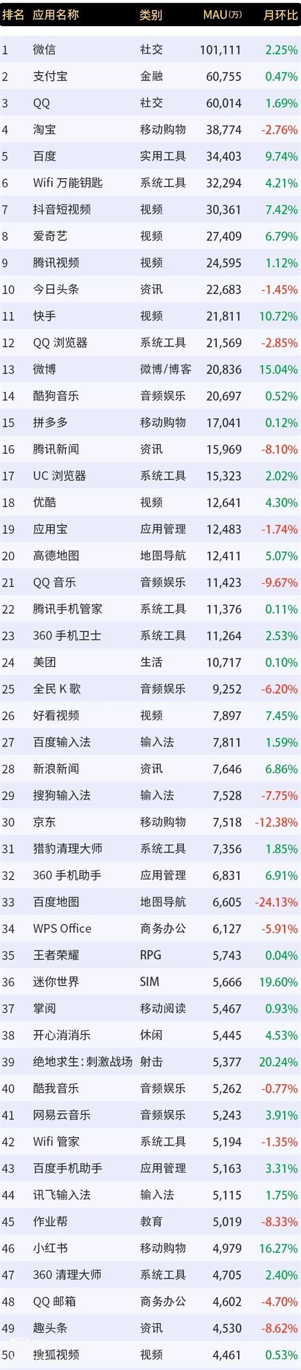 微信官方公布:月活用户马上突破11亿 原创 第2张
