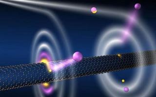 量子通讯争议,都在争些什么?