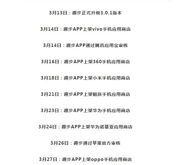 """趣步APP最新版下载,荣登腾讯应用宝""""星APP""""3月榜! 手机赚钱 第1张"""