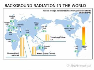 背景辐射没有危害吗?