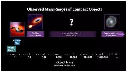 4月10日将有大事发生 即将公布首张黑洞照片