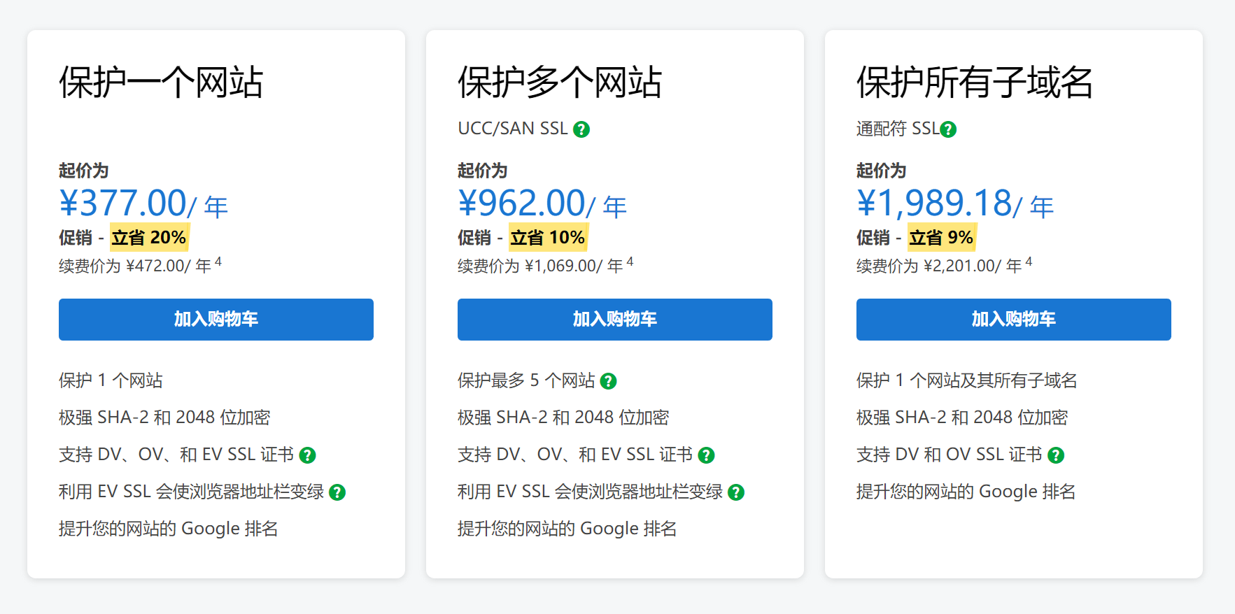 GoDaddy SSL证书价格