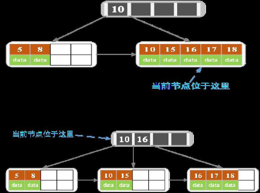 B+ 树的插入3.png