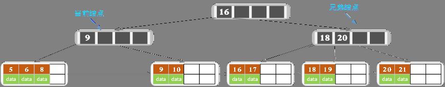 B+ 树的删除6.png