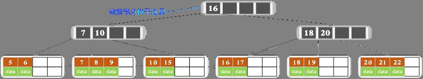 B+ 树的插入6.png
