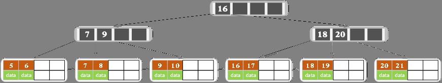 B+ 树的删除4.png
