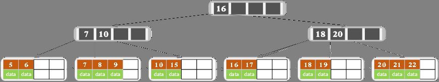B+ 树的删除1.png