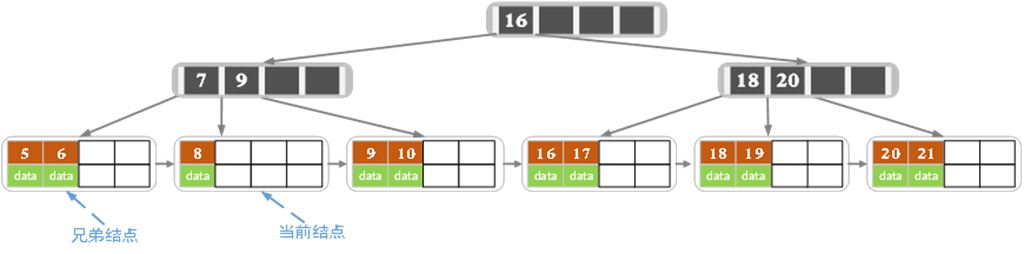 B+ 树的删除5.png