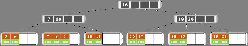 B+ 树的删除2.png