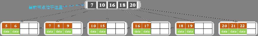 B+ 树的插入5.png