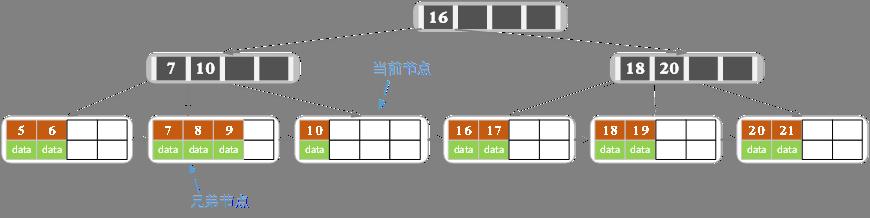 B+ 树的删除3.png