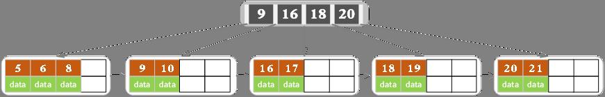 B+ 树的删除7.png