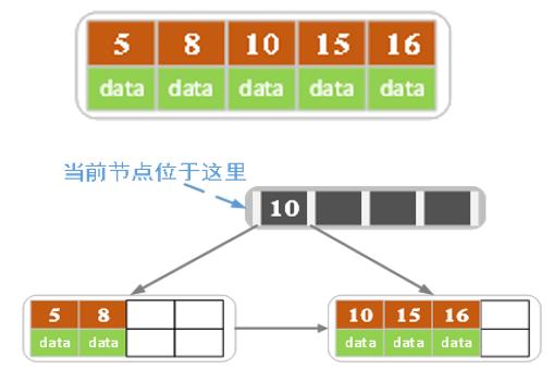 B+ 树的插入2.png