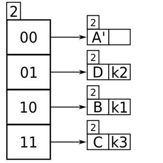 可扩充散列插入操作图示3.png