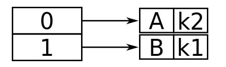 可扩充散列插入操作图示1.png