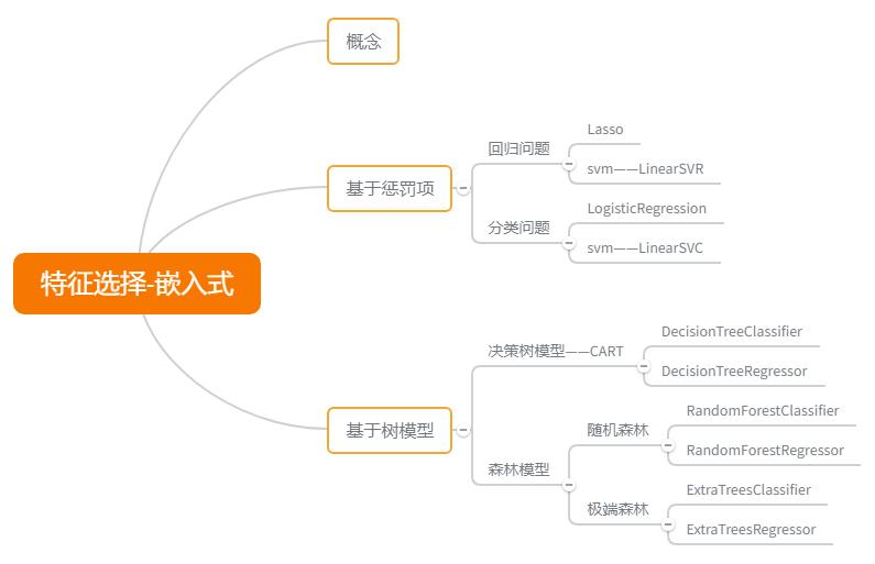 嵌入式思维导图.png