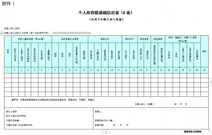 个人所得税基础信息表(A表)(B表)