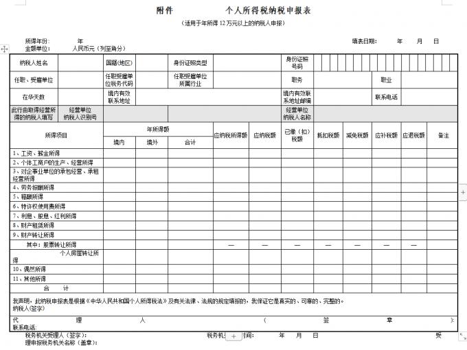 个人所得税纳税申报表(适用于年所得12万元以上的纳税人申报)