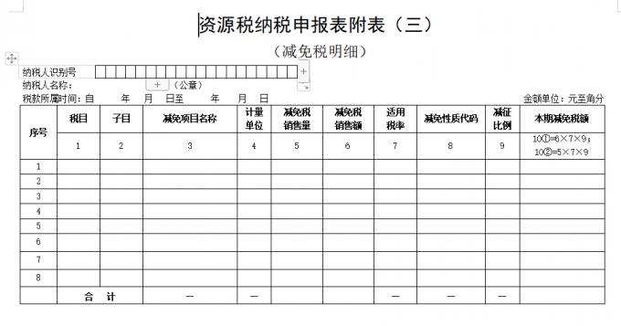 《资源税纳税申报表附表(三)》(减免税明细)