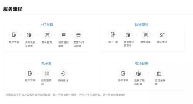 黄牛学会了互联网 教你什么是真正的一票难求-玩懂手机网 - 玩懂手机第一手的手机资讯网(www.wdshouji.com)