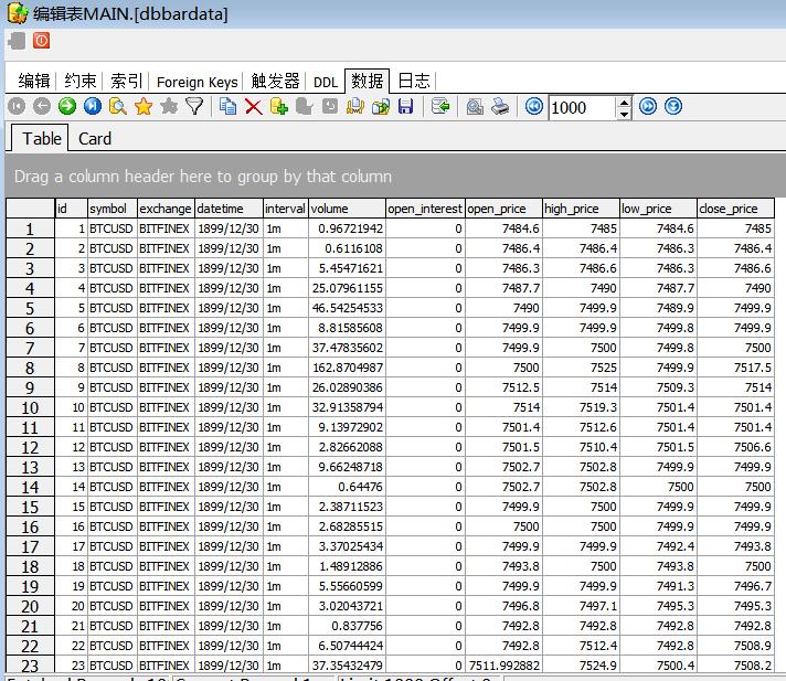 SQLite里显示图