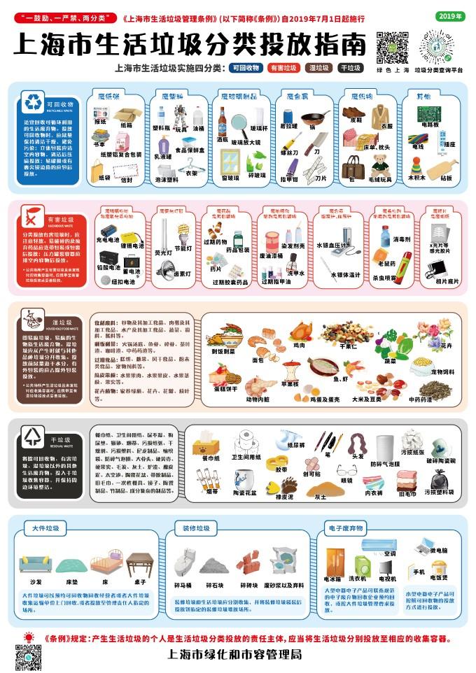 官方版上海市生活垃圾分类投放指南超高清大图