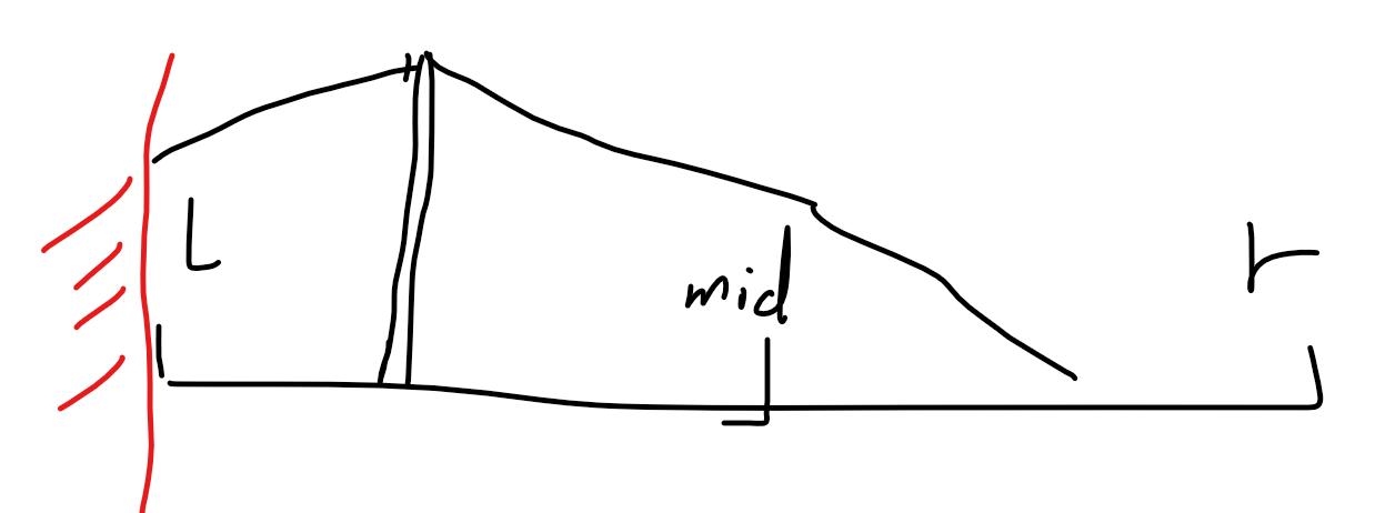 区间位置不同回文串个数