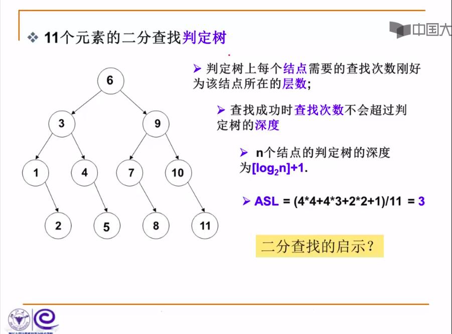 二分判定树的一些性质