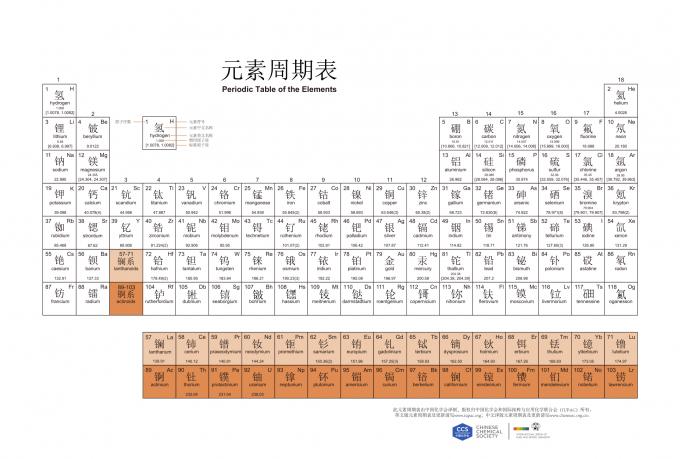 元素周期表中文版(CCS)