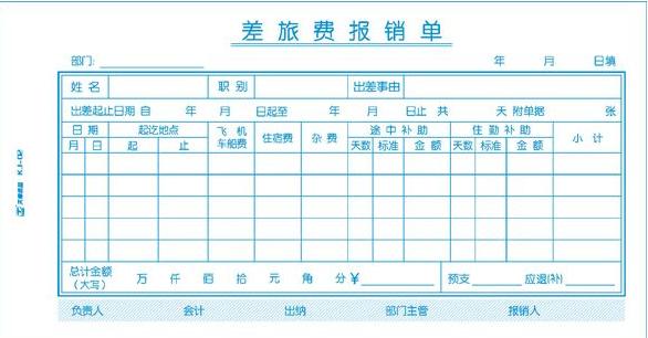 员工报销差旅费的会计分录怎么做,差旅费的账务处理。