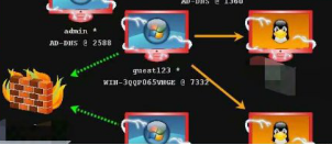 蓝域黑客技术网