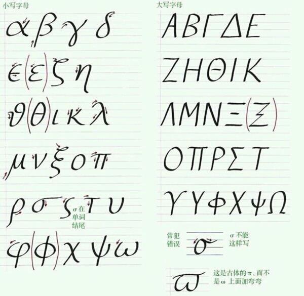 希腊字母笔顺2