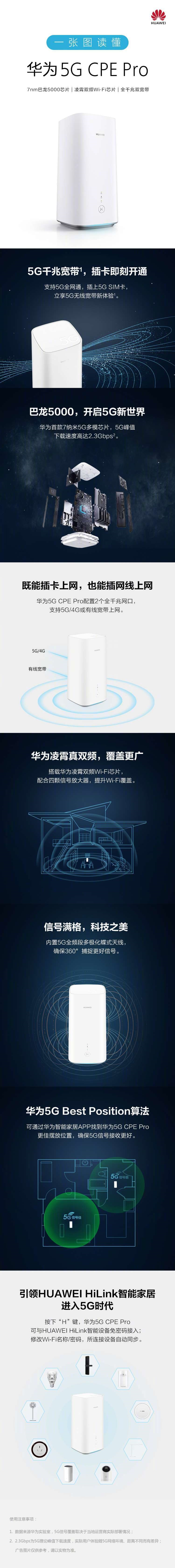 华为5G CPE Pro正式发售:一图看懂售价2499元的智能路由器-玩懂手机网 - 玩懂手机第一手的手机资讯网(www.wdshouji.com)
