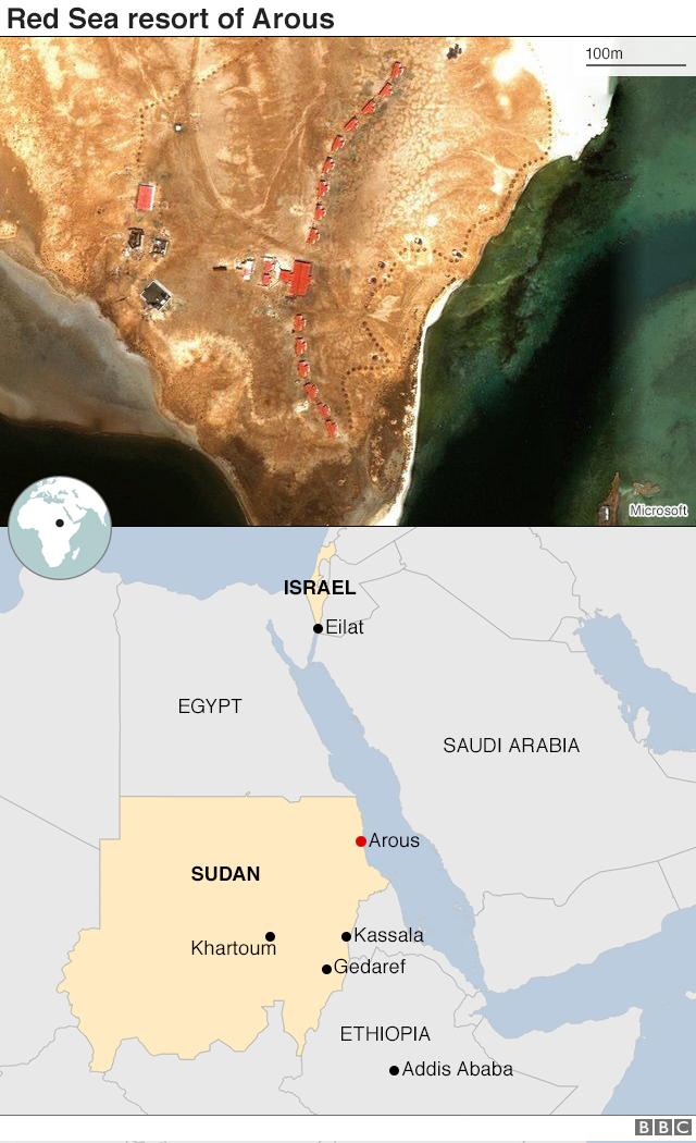 Map of Arous in Sudan