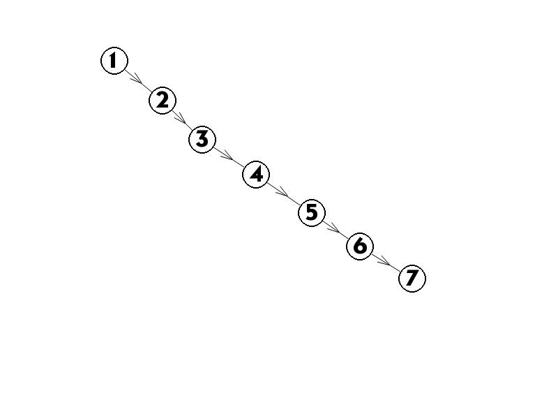 《平衡树三讲——ylxmf2005的OI教程》