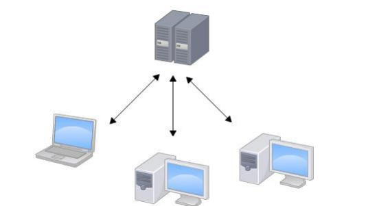 集中式版本控制工具示意图
