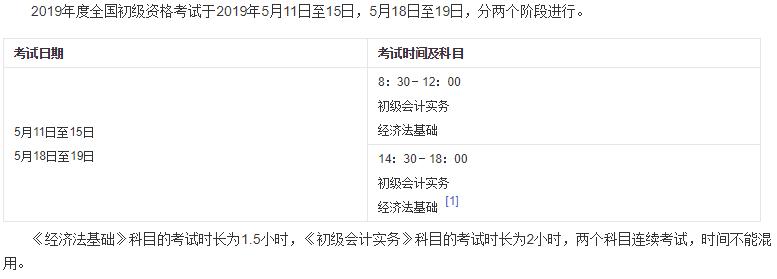河北省初级会计考试时间报名时间以及官网登录入口是多少?