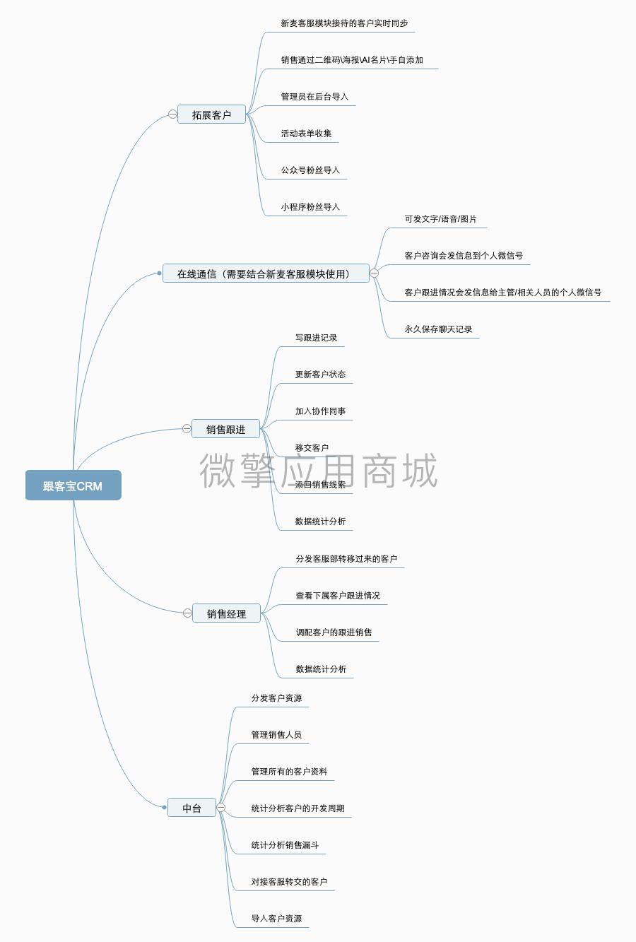 微擎功能模块 跟客宝云客服CRM客户管理系统V1.5.7 原版
