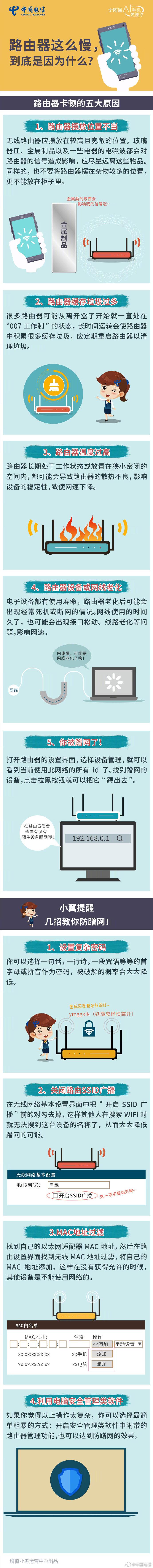 中国电信发文科普:路由器这么慢,到底是因为什么?