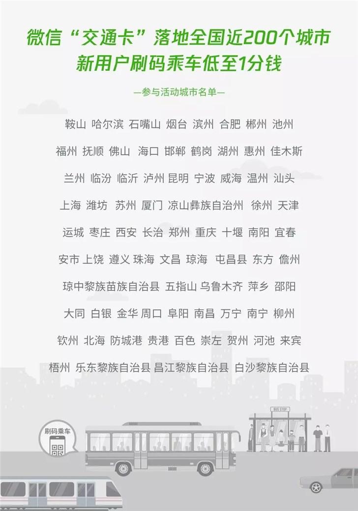 """腾讯微信交通卡正式上线近200个城市,""""刷码乘车低至1分钱"""""""