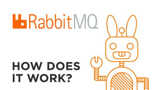Java操作rabbitmq示例