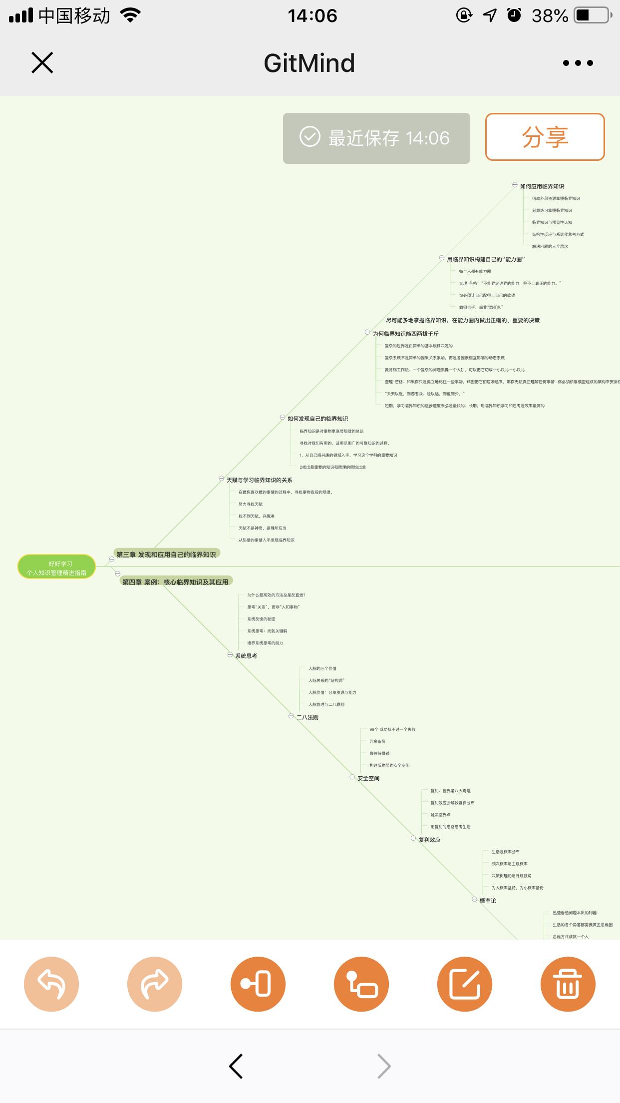 GitMind - 一图胜千言,免费的多人协作思维导图工具,做读书笔记很巴适 2