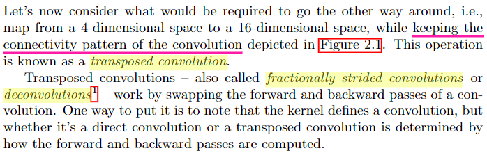 transposed convolution definition