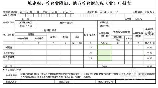 小规模纳税人附加税报表如何填写?